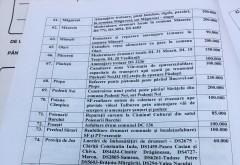 Lista oraselor si comunelor care au primit bani de la CJ Prahova