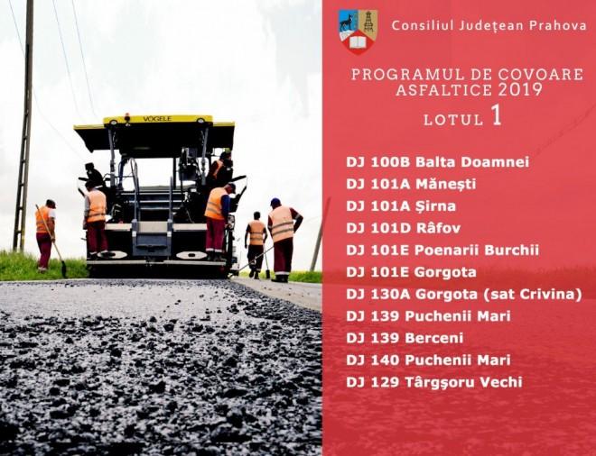 Anunțul Consiliului Județean Prahova privind  drumurile județene care vor intra în reparații în 2019
