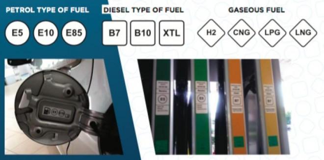 Benzina și motorina si-au schimbat denumirea la pompă. Ce înseamna noile simboluri din benzinării