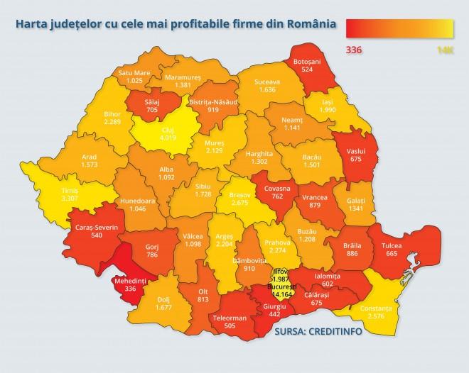 Județul Prahova, în Top 10 pe țară după numărul de firme considerate de încredere