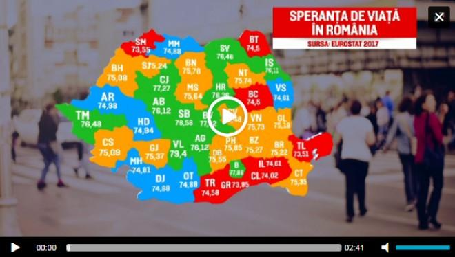 Speranța de viață în România a trecut de 75 de ani. Judeţele unde se trăieşte cel mai mult