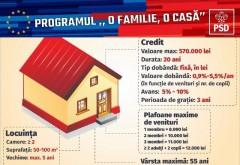 ALERTĂ - Programul Prima Casă se transformă: crește garanția de la stat, dispar comisioane și scad rate