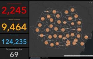 TABLOU INTERACTIV Coronavirus în România: Situația oficială pe județe