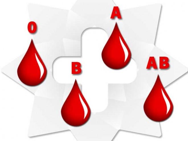 Coronavirus: Persoanele cu grupa de sânge 0 ar putea avea un risc mai scăzut de infectare și de forme severe de Covid-19 - Studii