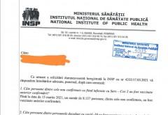 DOCUMENTE OFICIALE BOMBĂ: Toți cei decedați în România de COVID au fost vaccinați cu Pfizer. 8157 de români vaccinați cu Pfizer s-au îmbolnăvit de COVID