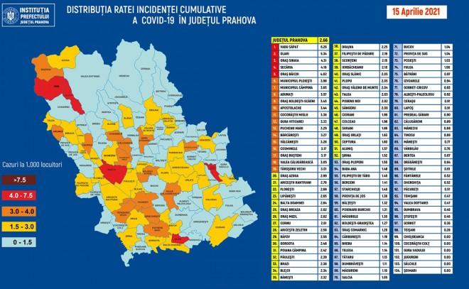 S-au actualizat restrictiile pentru orasul Valeni si 12 comune din Prahova