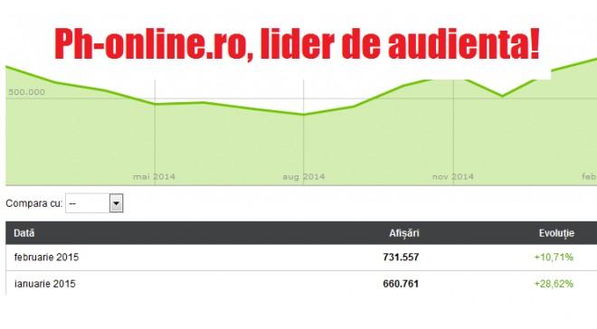 TOPUL presei prahovene: PH-ONLINE.ro, pe primul loc, cu 230.000 de cititori UNICI in februarie