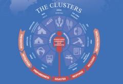 Conceptul gandit de Mircea Cosma in 2012, pus in aplicare astazi, la Bucuresti: Primul cluster IT&C, lansat in capitala