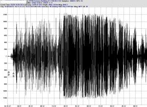 CUTREMUR cu magnitudine 4.1 în România