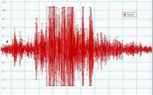 Cutremur de 3 grade în această dimineaţă