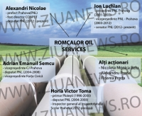 Caracatita PNL: Membri din Prahva, implicati in manevre financiare cu Rompetrol si Vega