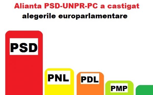 Rezultate finale: CINE merge in Parlamentul European