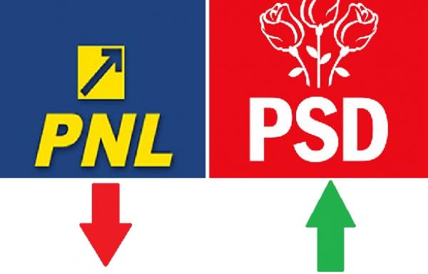 Încă un primar PNL a trecut la PSD: mesaj dur transmis lui Antonescu