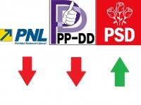 Un primar PNL si altul PP-DD si-au anuntat transferul la PSD