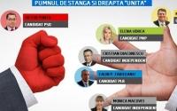 """Dreapta unita"", dreapta zdrobita: De cati candidati are nevoie ""Dreapta"" pentru a-l invinge pe Victor Ponta"