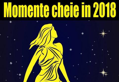 Momente cheie in 2018 pentru zodia FECIOARA