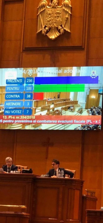 Modificarile la Legea evaziunii, adoptate cu majoritate covarsitoare de voturi! Ce se intampla cu persoanele care achita prejudiciul