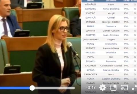 IATĂ DOVADA: TOȚI senatorii USR, PNL și PMP (mai puțin unul) au votat PENTRU Legea Recursului Compensatoriu!
