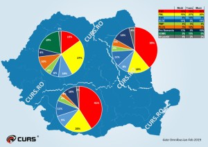 Cum voteaza românii/ PSD castiga detasat in Moldova si Muntenia