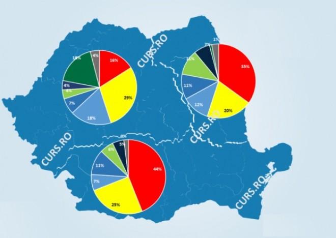 SONDAJ/ PSD urca vertiginos in preferintele de vot. PNL se prabuseste