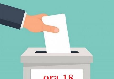 EUROPARLAMENTARE/ Prezenta la vot in Prahova, la ora 18. 42.000 de prahoveni NU au votat si la Referendum