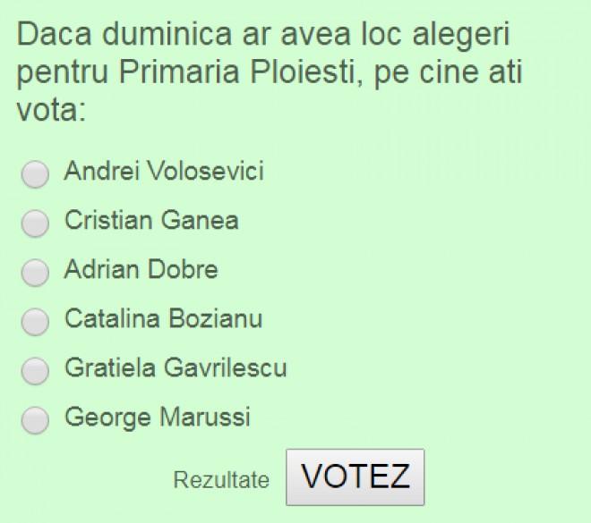 SONDAJ/ Daca duminica ar avea loc alegeri pentru Primaria Ploiesti, pe cine ati vota?