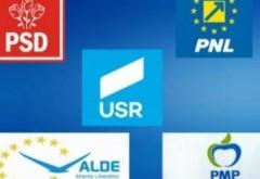 Sondaj comandat de Europa FM: Scădere semnificativă pentru PNL în intențiile de vot, creștere pentru PSD și Pro România / USR și PLUS, măsurate separat, scad și ele