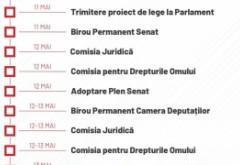 PSD lansează BOMBA: timp de 3 zile nu vor fi niciun fel de restricții în România. Prostia Guvernului PNL!