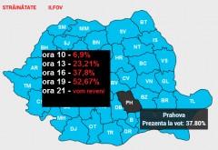 HARTA ELECTORALĂ - Aici afli date despre prezenţă şi rezultatele la ALEGERILE PREZIDENŢIALE 2014