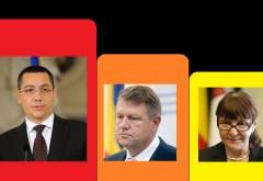 REZULTATE BUCUREŞTI. BEC: Ponta a câştigat cinci sectoare. Iohannis, învingător în 1. Macovei, pe locul 3