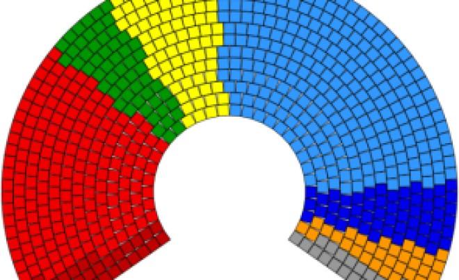 Pe cifre - PNL incapabil să răstoarne Guvernul chiar şi cu UDMR