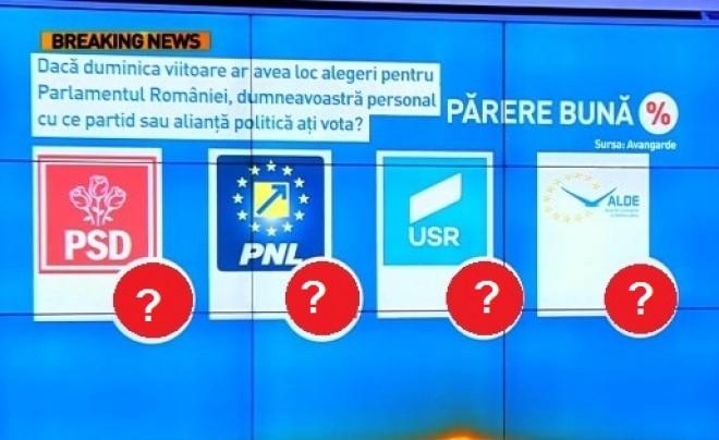 Antena 3 prezintă sondajul bombă de dinainte de alegeri
