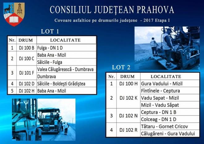 Anuntul sefului CJ Prahova: Lista drumurilor judetene care vor fi asfaltate