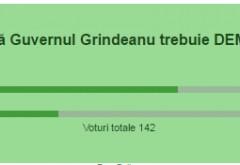 Moțiune de cenzură împotriva Guvernului Grindeanu. SONDAJ: Credeți că Guvernul Grindeanu trebuie demis?