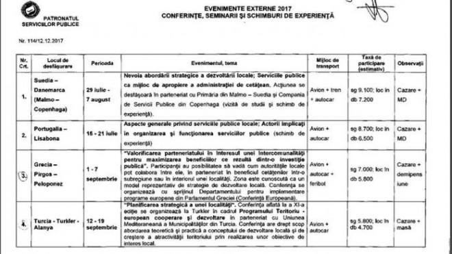 Deplasari de lux prin Europa, pe bani publici, ale angajatilor din Primaria Campina
