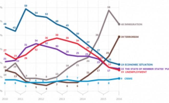 Eurostat, vești URIAȘE pentru Guvern: România, a doua creștere din Europa