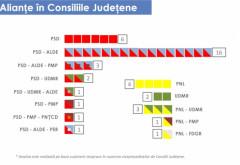 Agenția care a anticipat victoria lui Iohannis în 2014, predicții pentru prezidențialele din 2019: PSD are o putere deosebita