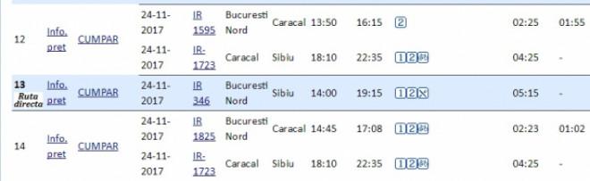 Ce greșeală a făcut Klaus Iohannis în legătură cu Mersul Trenurilor. Cât durează de fapt o călătorie de la București la Sibiu
