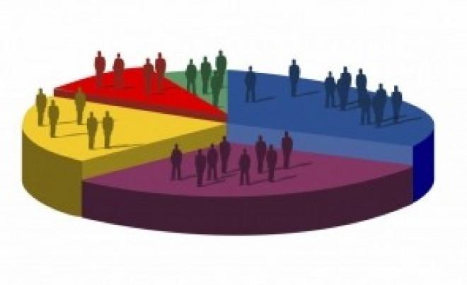 SONDAJ/ In caz de anticipate, 42% dintre romani ar vota PSD. Ciolos obtine 2%, USR 5%