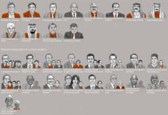 Cum şi-au ascuns Putin şi alţi lideri ai lumii banii în paradisul fiscal din Panama