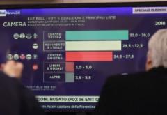 SURPRIZĂ totală în Italia. Alegerile au fost câștigate de dreapta și extrema dreaptă
