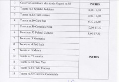 Programul tonetelor TCE Ploieşti în ziua de 1 Mai